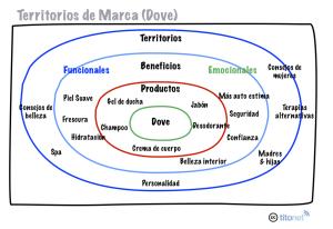 Territorios-Marca2