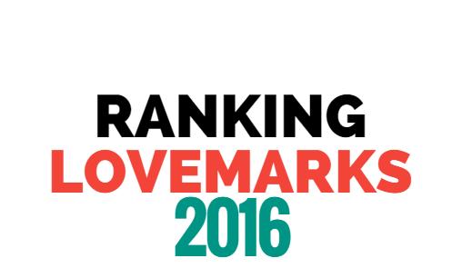 ¿Qué marcas son lovemarks para españoles y latinoamericanos y por qué motivos lo son?